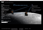 MIT to lead ambitious mission to the moon