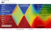 quantum leap MIT technique advances quantum computing across the spectrum