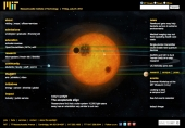 The exoplanets align