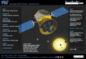 NASA selects MIT's TESS project for 2017 mission