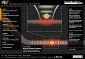 Boost for quantum computing