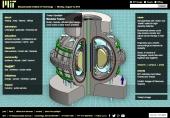 Modular fusion