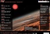 Habitable exoplanets?